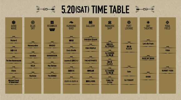 GREENROOM 2017 TIME TABLE